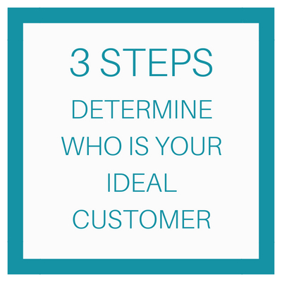 3 Steps To Determine Your Ideal Customer- Customer Avatar